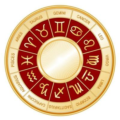 Horoscope Wheel, 12 sun signs of the Zodiac, red mandala, labels