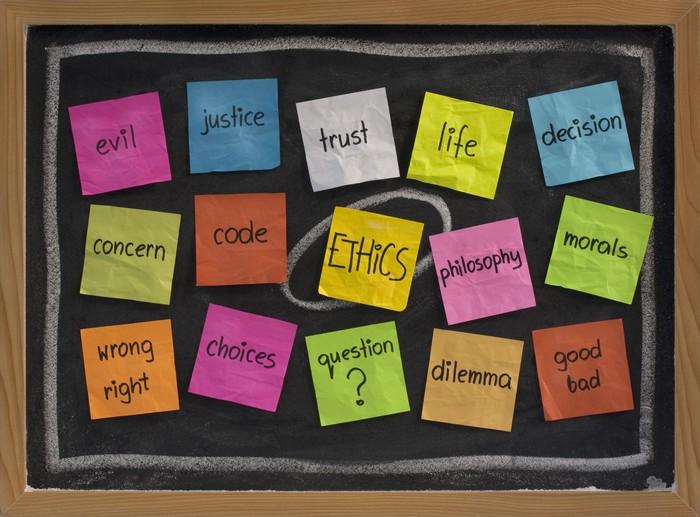 ethics moral intelligence