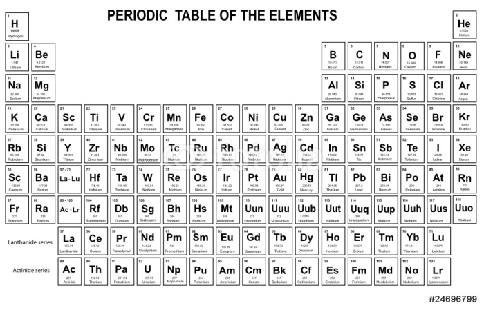Periodic table of elements pdf 2018 home decor for 99 periodic table