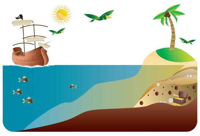 Nálepka Pixerstick Treasure Island - Ostrovy