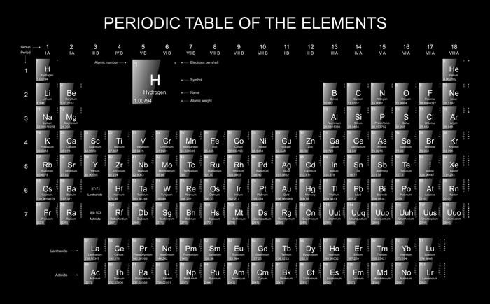 Carta da parati tavola periodica degli elementi icone lucide su sfondo nero pixers - Tavola periodica bianco e nero ...