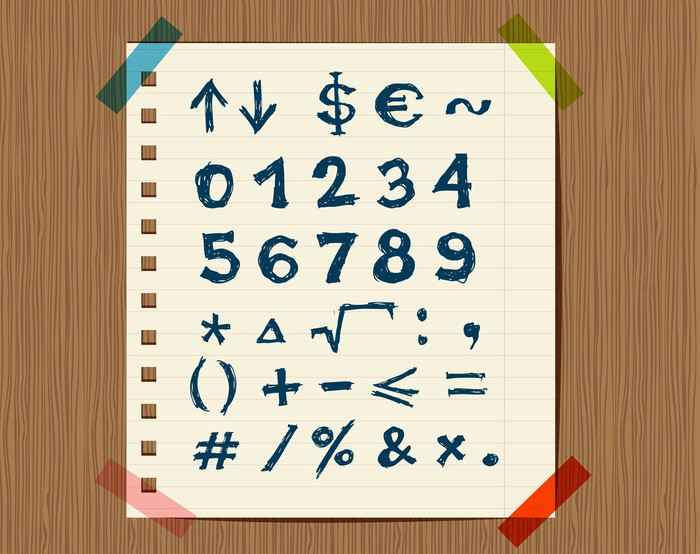 Sheet With Sketch Of Math Symbols For Your Design Wall Mural