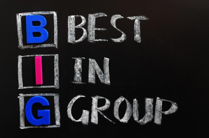 Vinylová Tapeta Zkratka BIG - Best in Group - Značky a symboly