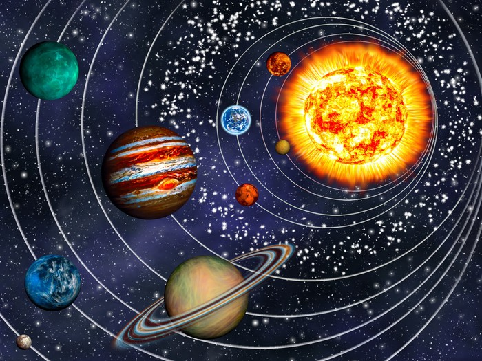 3D Solar System: 9 Planets In Their Orbits Wall Mural   Vinyl Part 76