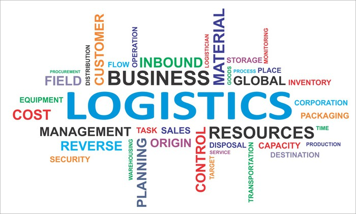 Word Cloud Logistics Wall Mural Pixers 174 We Live To
