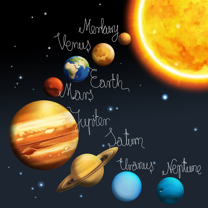 The Solar System Milky Way Astronomy For Kids Sticker