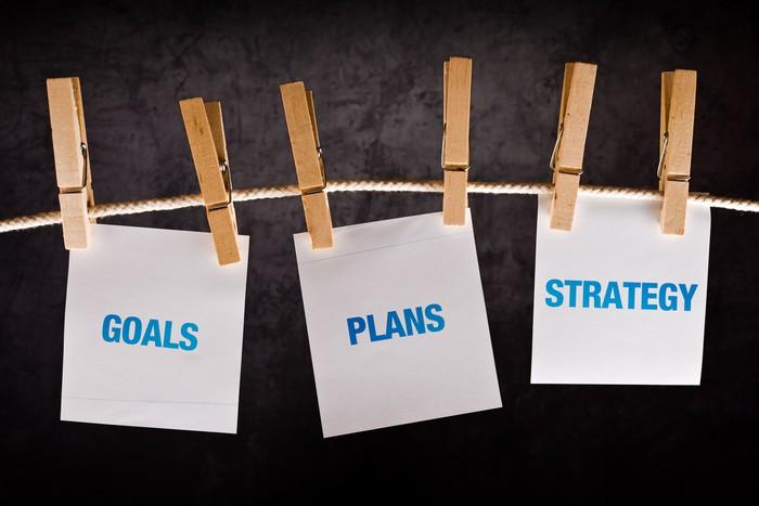 Fototapete Ziele, Pläne Und Strategie, Business Konzept