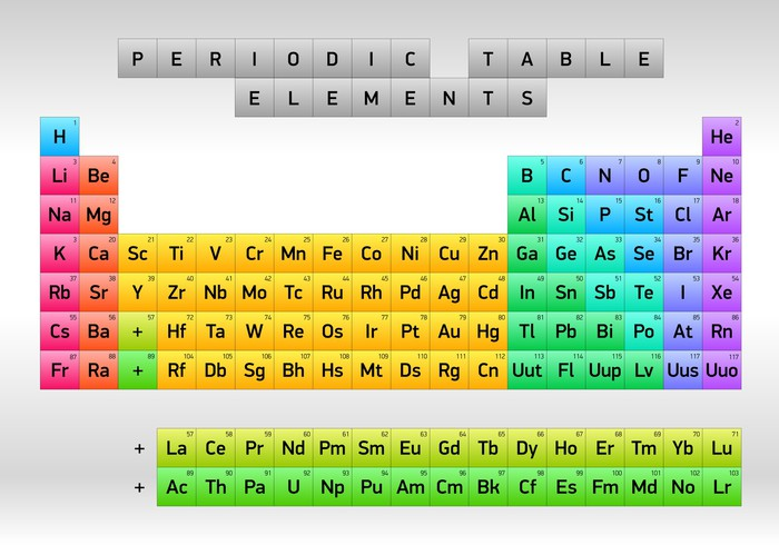 Periodic table of elements dmitri mendeleev vector design wall periodic table of elements dmitri mendeleev vector design vinyl wall mural applied and fundamental urtaz Image collections