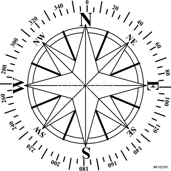 Vinylová Tapeta Kompas tvář - Doplňky a věci